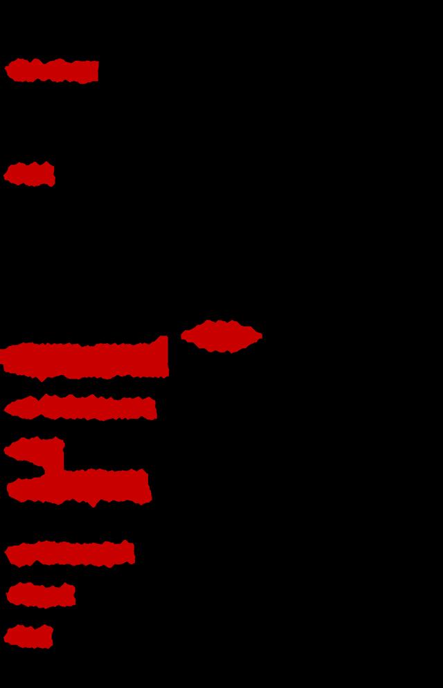 Epidermidas-4