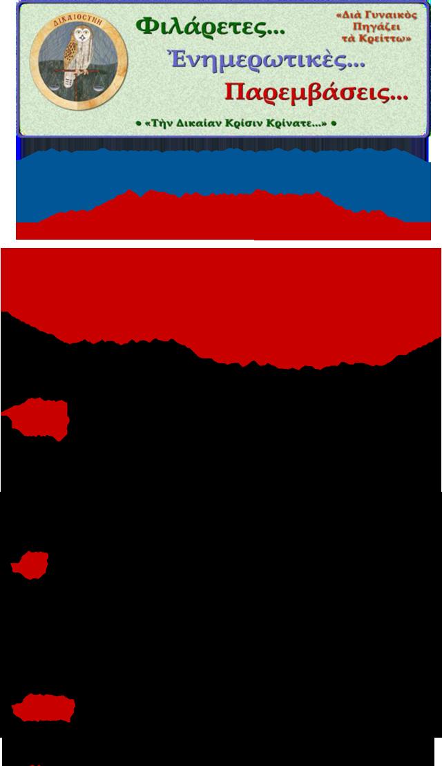 AsSpasoumeTonKykloThsFavlhsVias-1