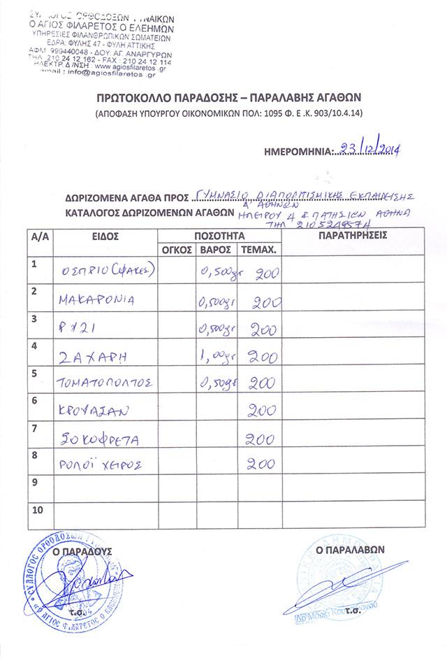 EyxaristirioDiapolitismikoGymn12-14b