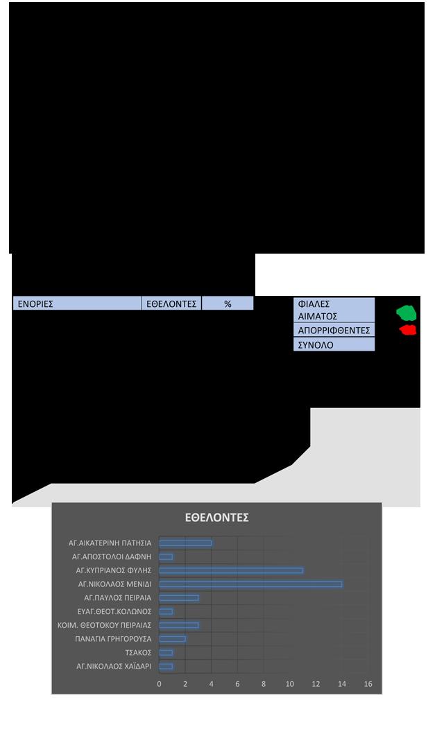 NEOS10-15 Ag-Fil-2
