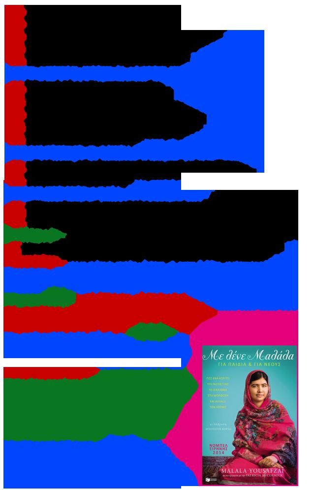Malala-4