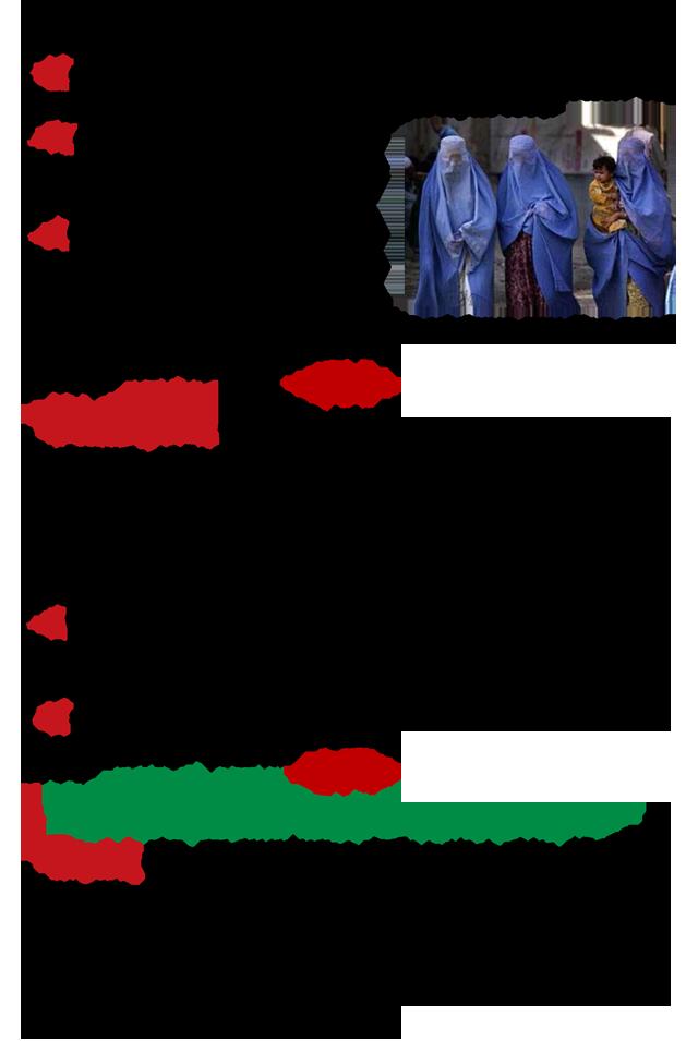 Parelasi-Mantila-Dodekaponta-4