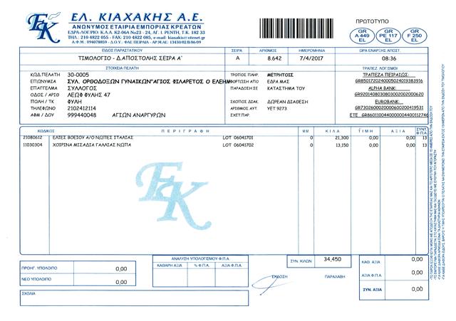2017-4-7-Kiaxakis
