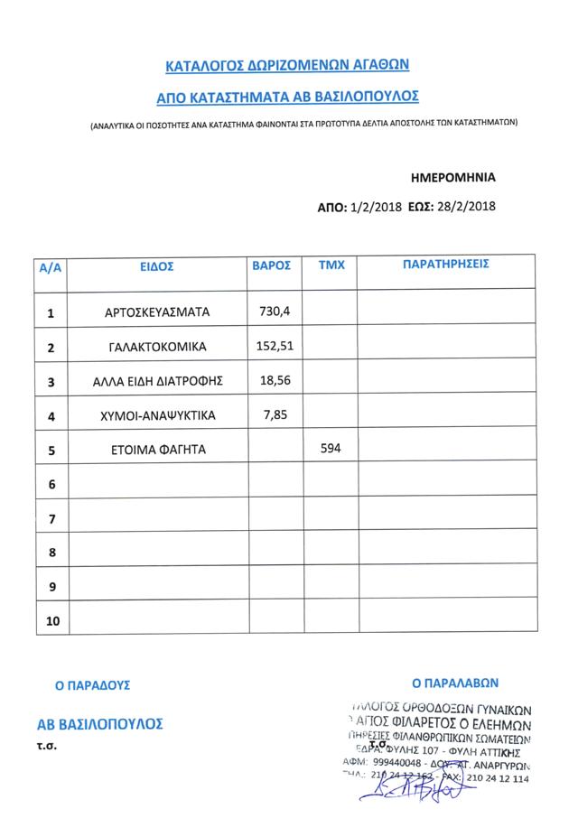 1-31-2_sykentrvtikes-paralabes-Basilopoulos