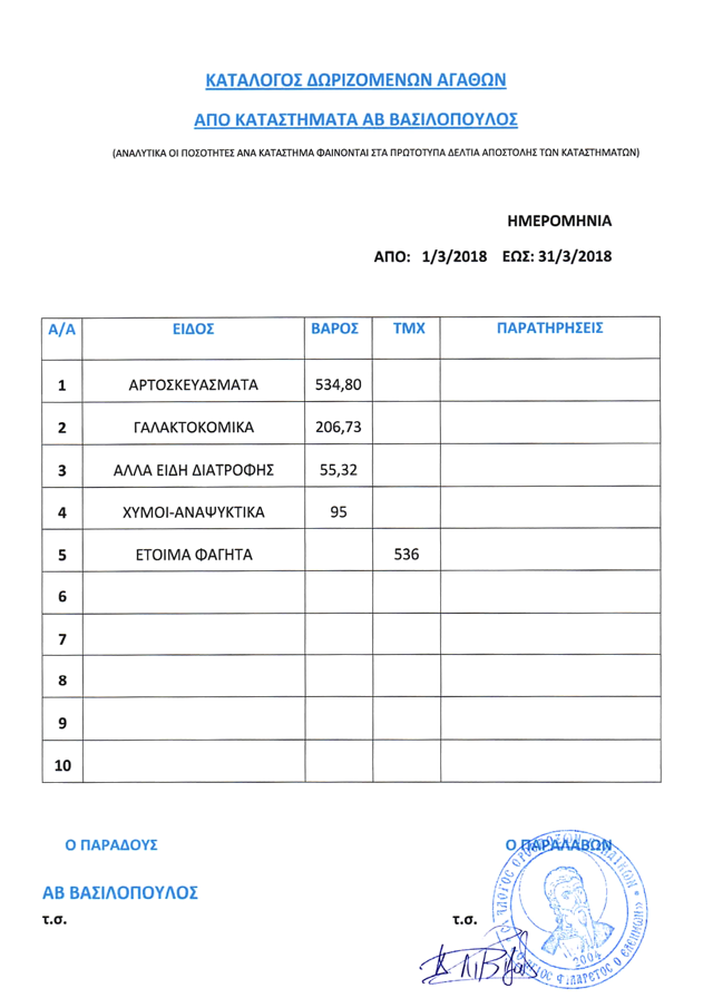 Basilopoulos-1.3.-31.3.2018