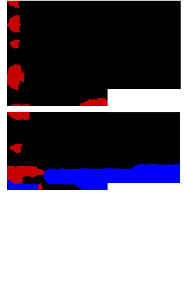 Koulouria-2