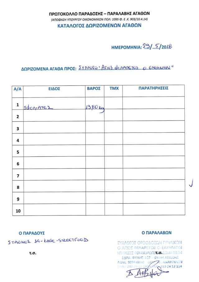 Stathmos-14-29.5.2018