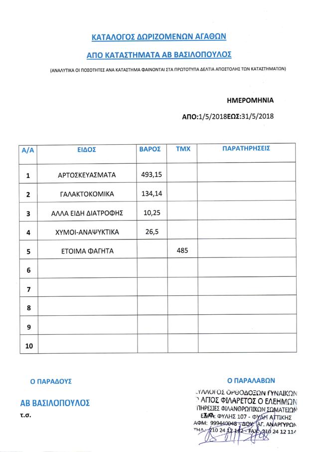 Vasilopoulos-1.5-31.5.2018