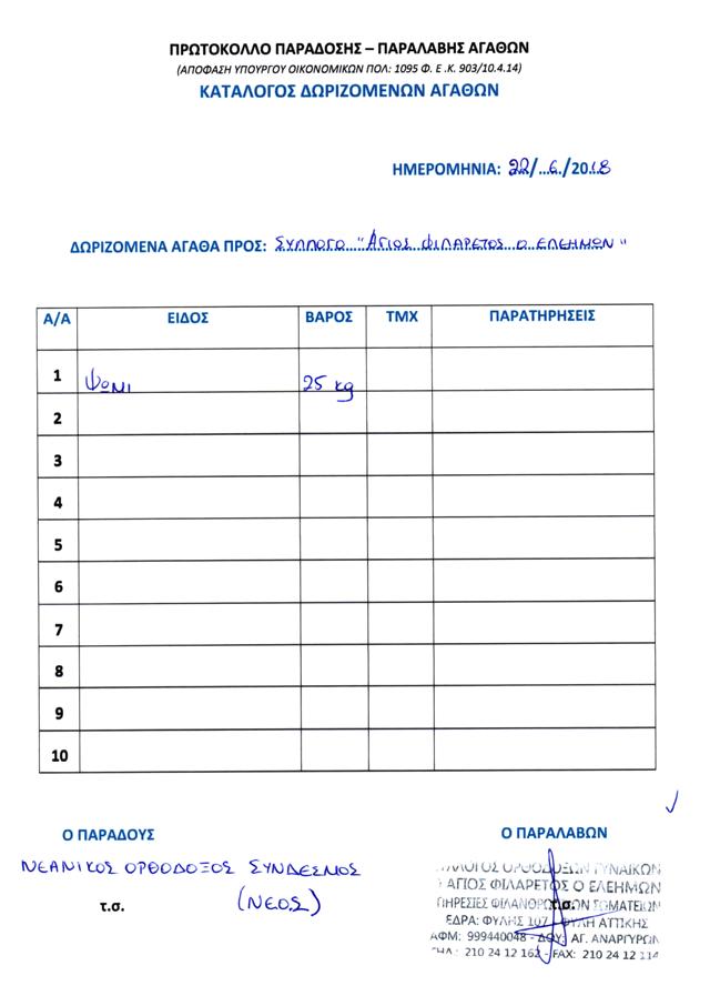22.6.2018_Neos Psaria