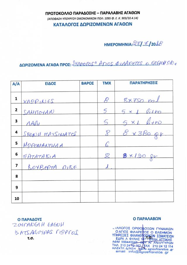 27.7.2018 Zouganeli Eleni