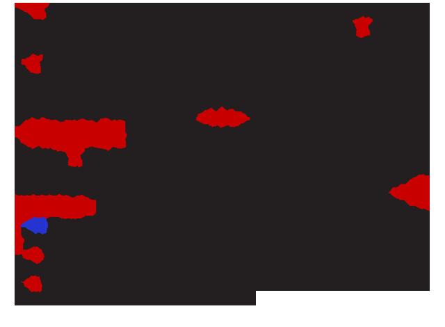 Alefanto-3