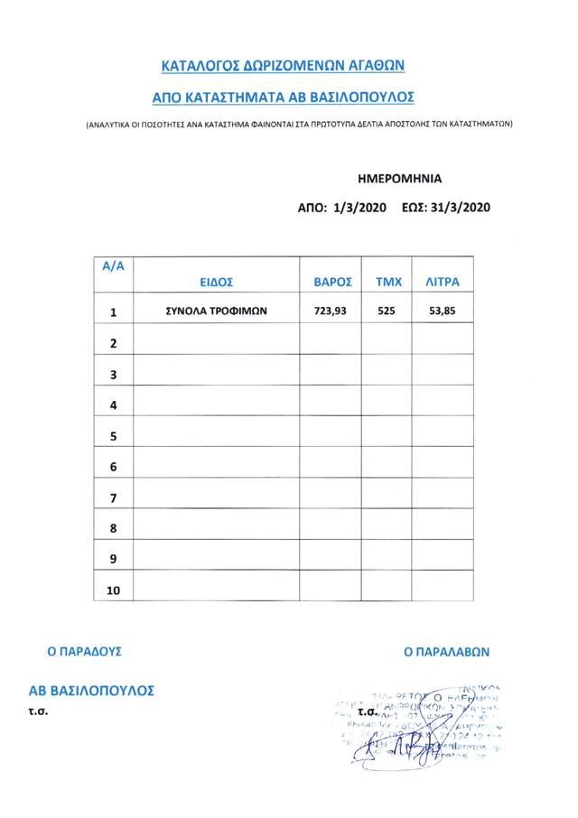 Vasilopoulos 1-31-3-2020